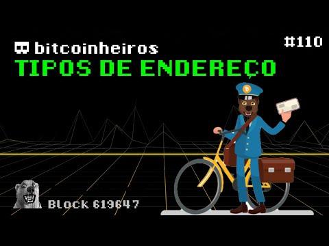 Bitfinex btc piaci mélység