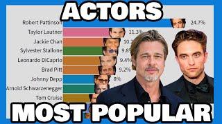 Most Popular Actors    2004 - 2020
