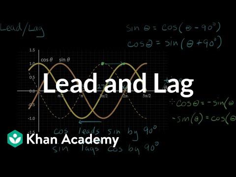 Lead Lag Wiring Diagram | Better Wiring Diagram Online