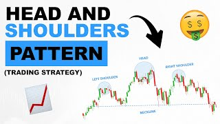 Head and Shoulders Pattern (Trading Strategy)