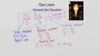 Gas Laws – Grade 11