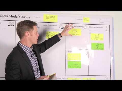 mp4 Business Model Canvas B2b, download Business Model Canvas B2b video klip Business Model Canvas B2b