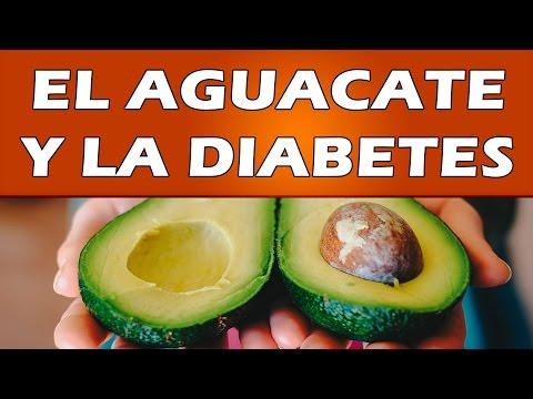 Síntomas mediante el aumento de azúcar en la sangre