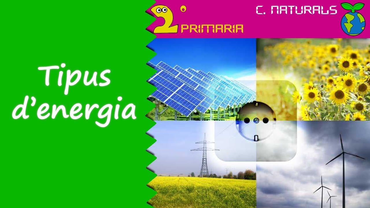 Ciències de la Naturalesa. 2n Primària. Tema 7. Tipus d'energia