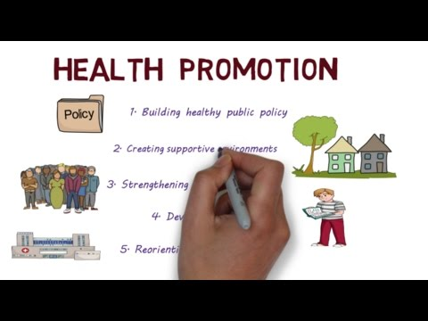 , title : 'An Introduction to Health Promotion and the Ottawa charter