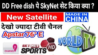 Skynet dish setting in india - Free video search site - Findclip
