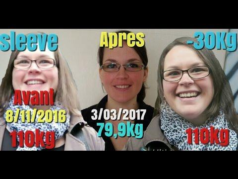 Difficile de perdre du poids à la fin des années 20