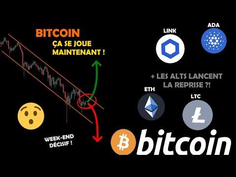 Bitcoin tranzacționează bine sau rău