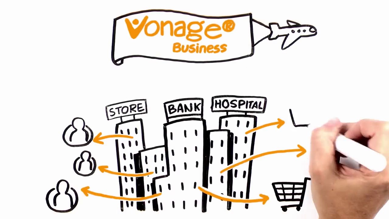 Vonage is Reinventing Business - Video
