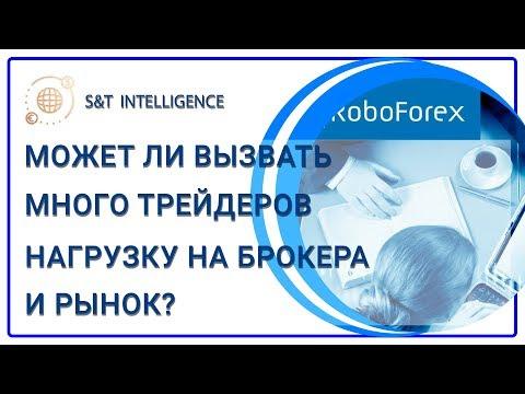 Форекс индикаторы корреляции