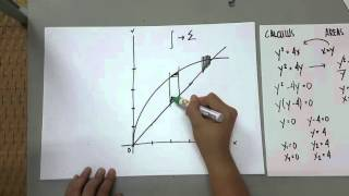 Integral Calculus-  Areas and Volumes