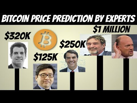 mp4 Cryptocurrency Predictions 2018, download Cryptocurrency Predictions 2018 video klip Cryptocurrency Predictions 2018