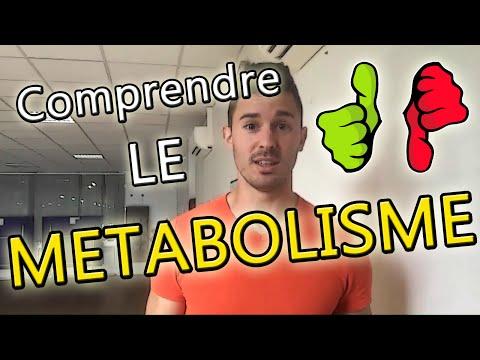 Effets secondaires de lanafranil perte de poids