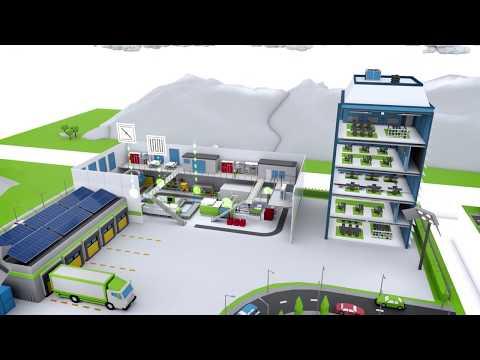 Edilizia, Efficienza energetica, Gestione energetica, Strumentazione industriale