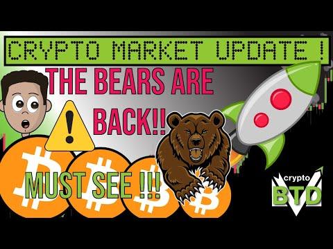 Tradingview bitcoin diagrama usd