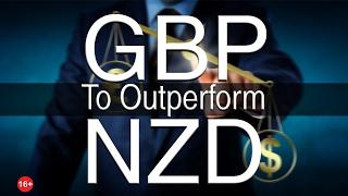 GBP/NZD - GBP / NZD