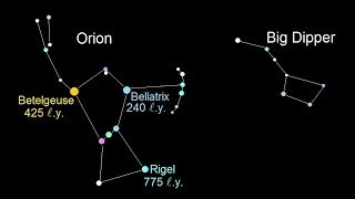 Astronomy - Ch. 2: Understanding The Night Sky (10 Of 23) The Constellations