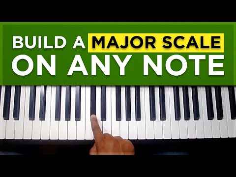 #3: How to play the major scale Pattern