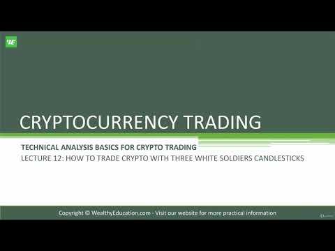 Bitcoin rinkos analizė