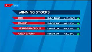Most active stock: Safaricom leading at 15.33M