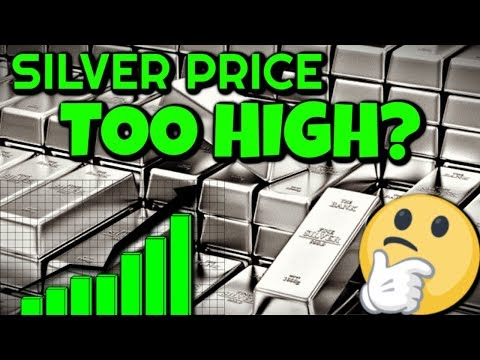 Silver Price TOO HIGH to Buy?