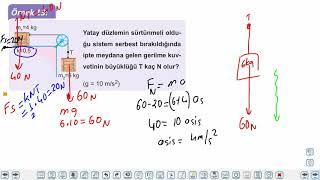 Eğitim Vadisi 11.Sınıf Fizik 4.Föy Newton Hareket Kanunları 3 Konu Anlatım Videoları
