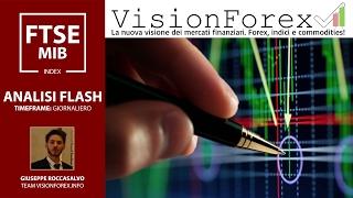 FTSE MIB40 Index FTSE MIB: i chiari ed evidenti livelli chiave sulla quale ragionare..