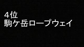 「長野県」の観光地おすすめランキング
