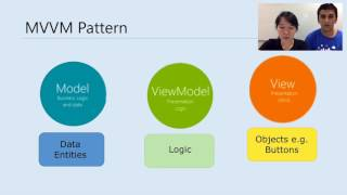 Xamarin: PCL Vs Shared Project