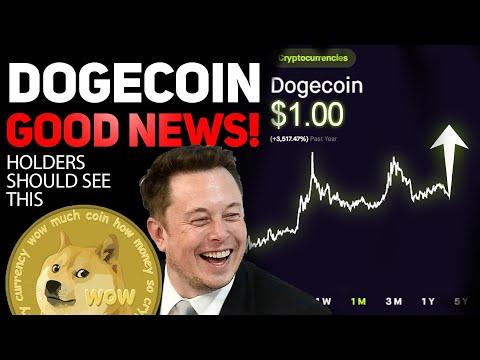 A bitcoin legjobb kereskedési botja