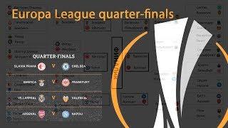 UEFA Europa League 2018/19. Quarter Finals.  Fixtures.  Results