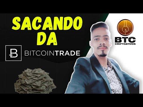 Bitcoin etoro ár
