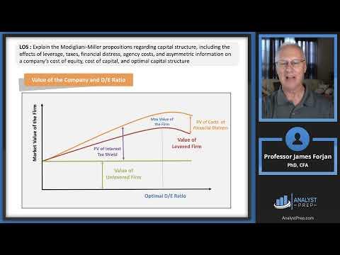 Capital Structure (2021 Level II CFA® Exam – Reading 20) - YouTube