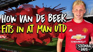 How Donny van de Beek Will Fit into Solskjaer's Manchester United | Starting XI, Formation & Tactics