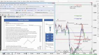 USDCHF M15 ANALYSES MTI Signals - Mat Traders Institute