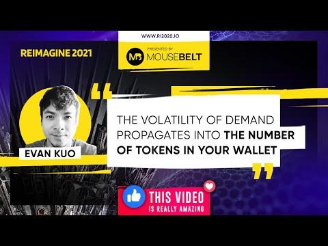 Cme bitcoin prekybininkų įsipareigojimas