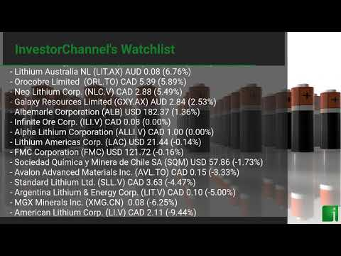 InvestorChannel's Lithium Watchlist Update for Thursday, January, 14, 2021, 16:19 EST