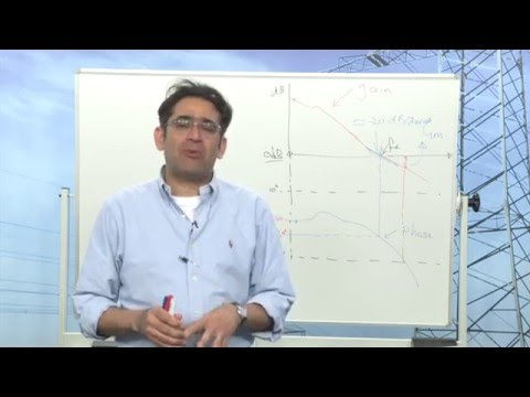 Foundations (Part 1.A) - Understanding Bode Plots and Stability of Power Supplies (2 of 2)