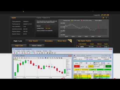 Trading piu economico