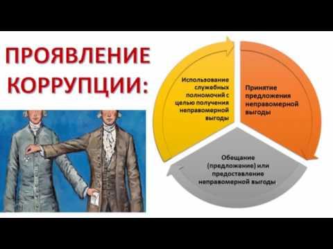Правовые основы противодействия и предотвращения коррупции