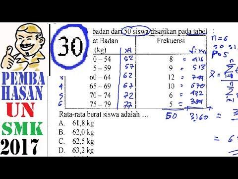 Cara menurunkan 15 kg per bulan