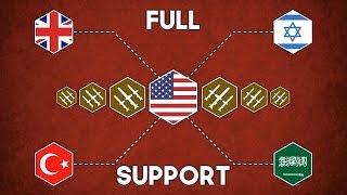 Ракетный удар США по сирийской авиабазе и реакция мирового сообщества. Русский перевод.