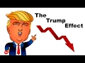 AUD/USD - Влияние Трампа на AUD/USD