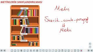 Eğitim Vadisi 9.Sınıf TDE 1.Föy Edebiyatın Güzel Sanatlar İçerisindeki Yeri Konu Anlatım Videoları