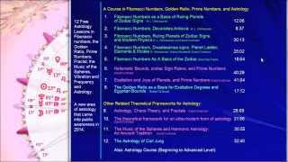 Course in Fibonacci Numbers, Phi, Primes and Astrology
