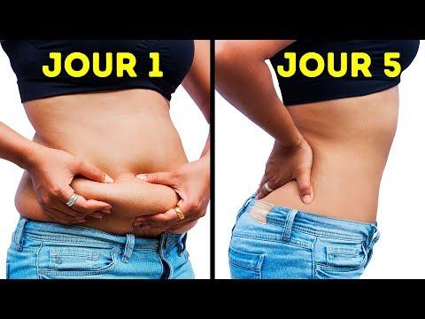 Légendes avant et après la perte de poids