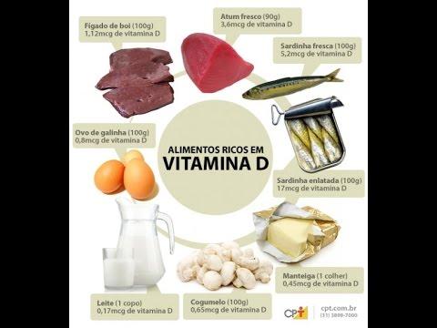 Kūno sausas simptomas diabetas