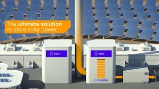 SaltX Energy Storage Technology – enabling continuous production from Concentrated Solar Power