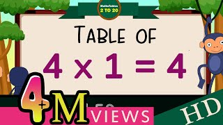 4-x1=4 Multiplication, Table of Four 4 Tables Song Multiplication Time of tables  -  MathsTables