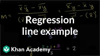 Regression Line Example